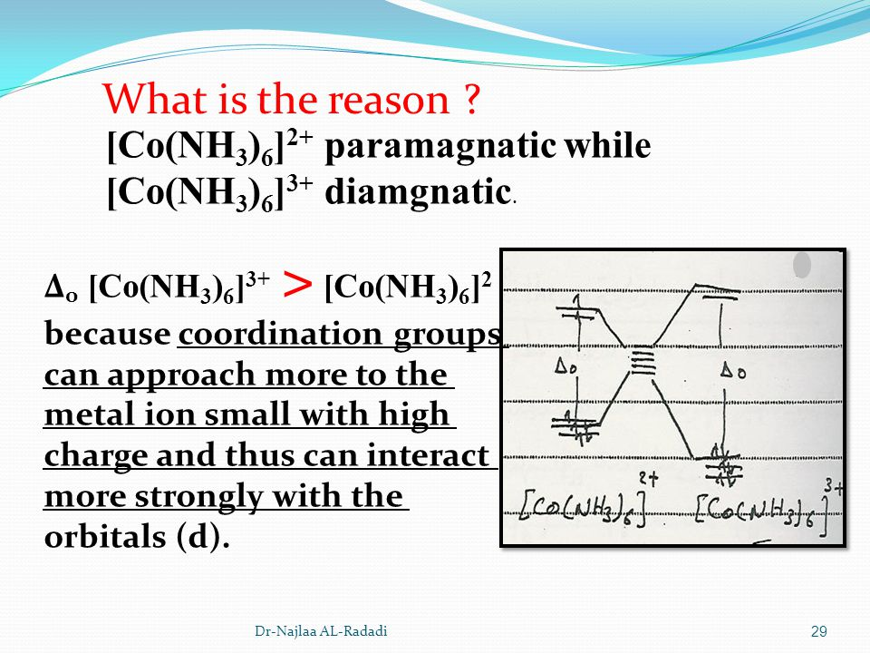 What is the reason [Co(NH3)6]2+ paramagnatic while [Co(NH3)6]3+ diamgnatic.